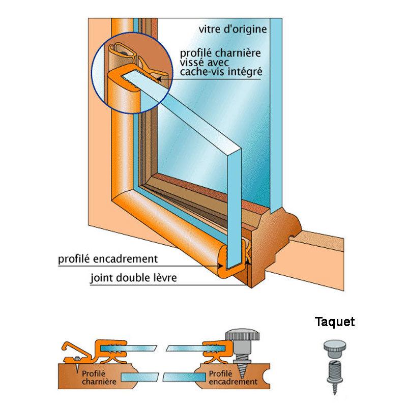 Cr ations en verre double vitrage survitrage 4 mm pvc - Verre double vitrage ...